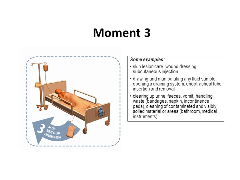 Moment 3 Some examples: skin lesion care, wound dressing, subcutaneous injection.