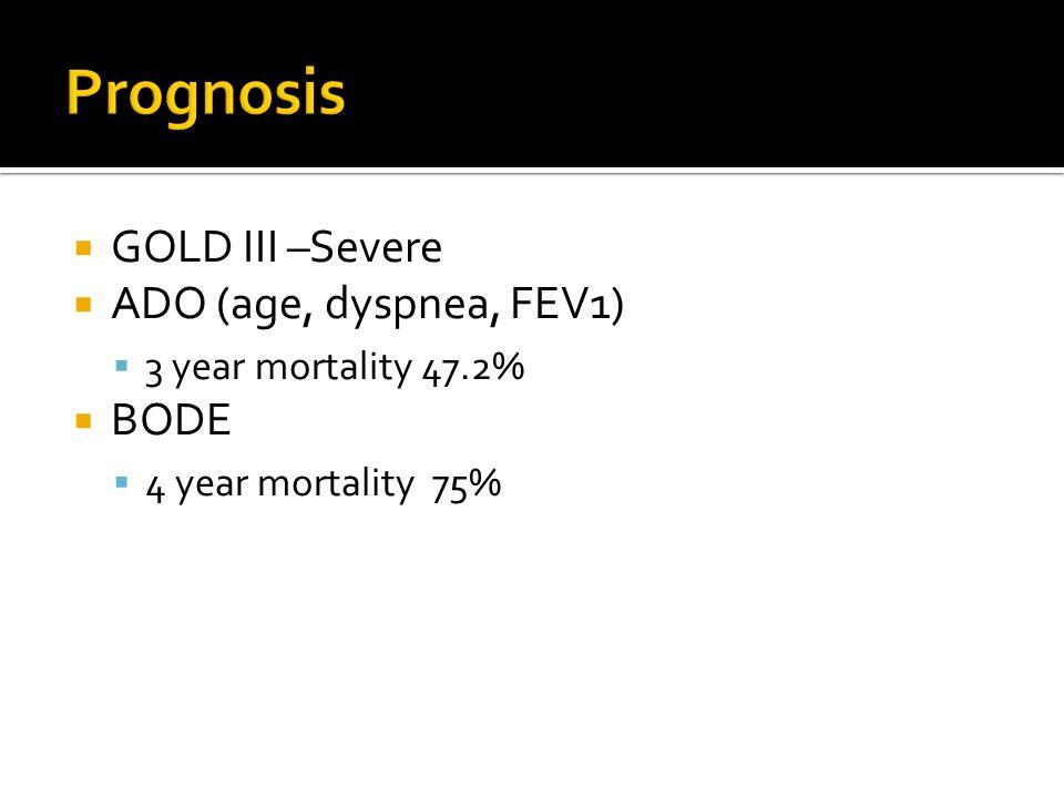 Prognosis GOLD III –Severe ADO (age, dyspnea, FEV1) BODE