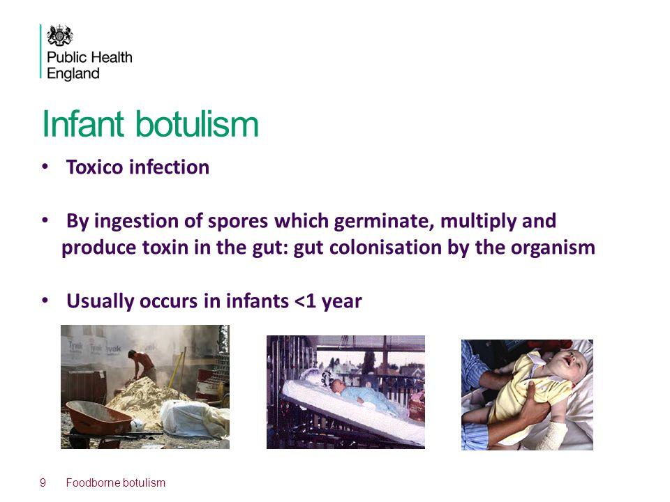 Infant botulism Toxico infection