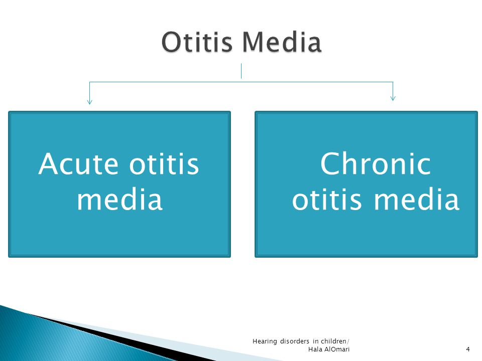 Acute otitis media Chronic otitis media Otitis Media