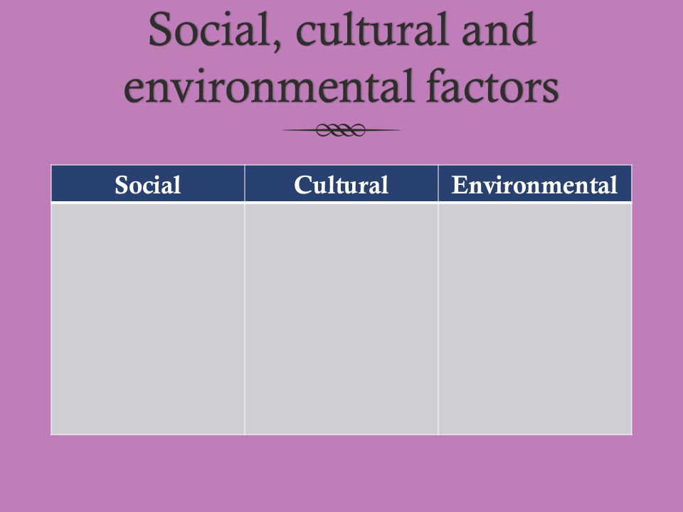 Social, cultural and environmental factors