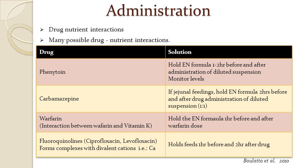 Administration Drug nutrient interactions