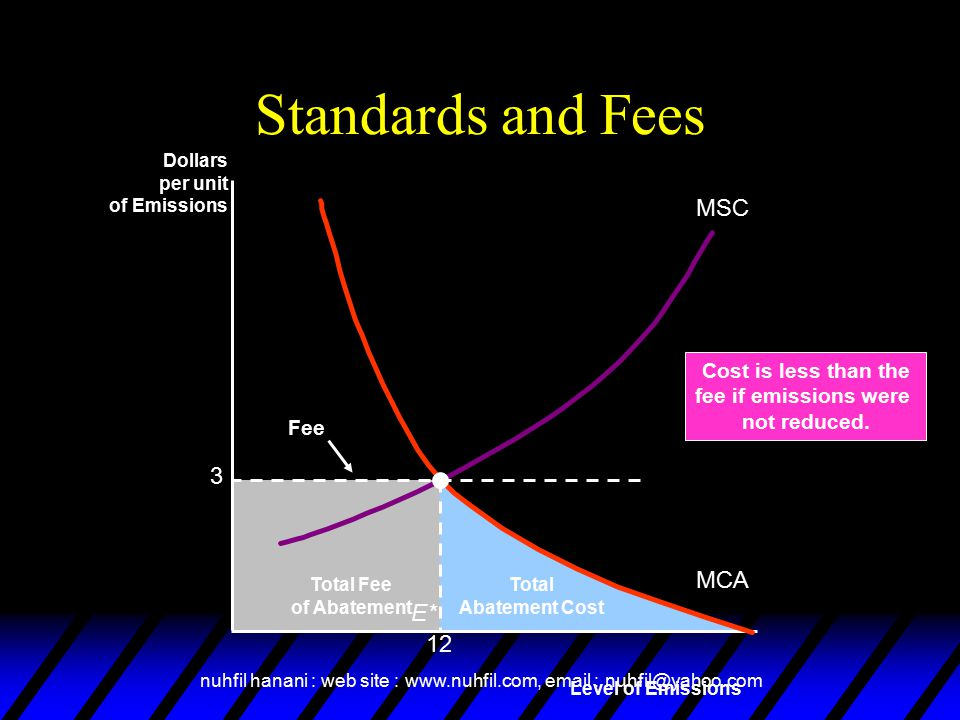 Standards and Fees MSC 3 MCA E* 12 Cost is less than the