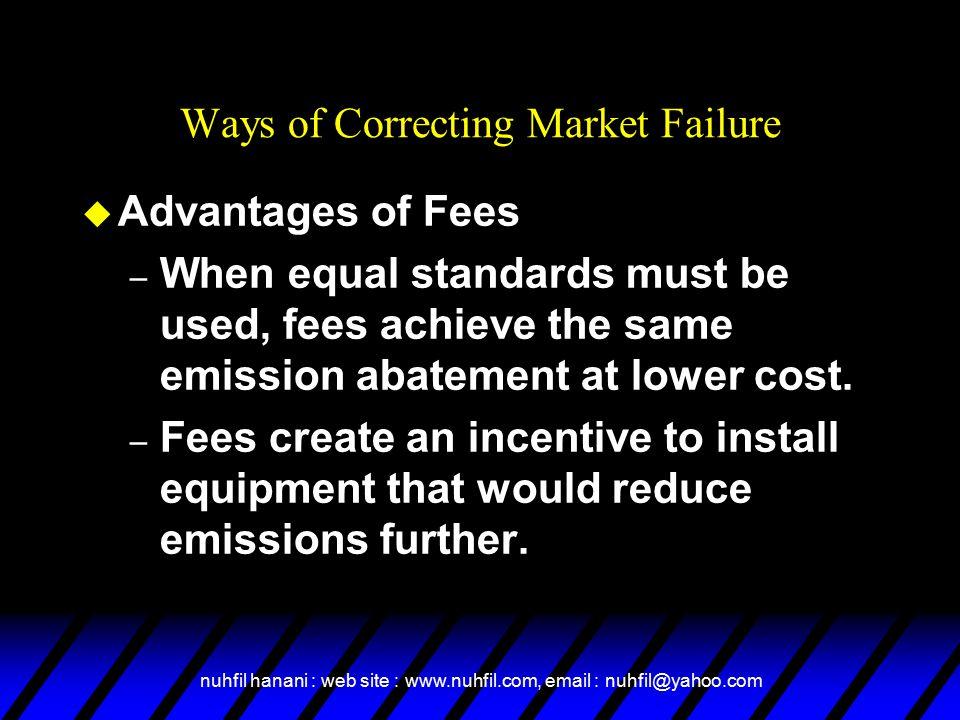 Ways of Correcting Market Failure