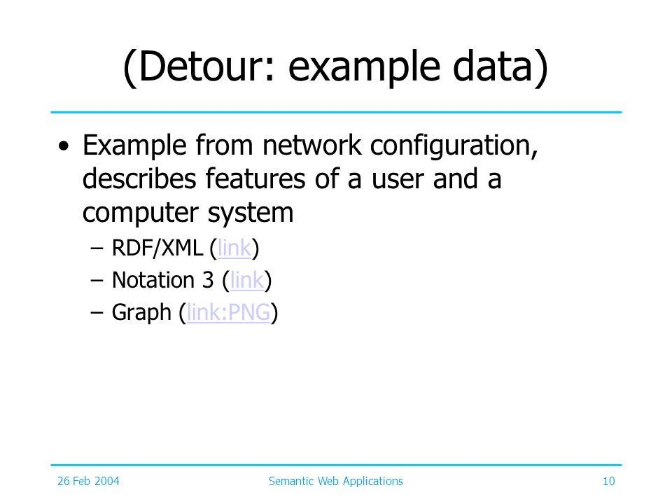 (Detour: example data)