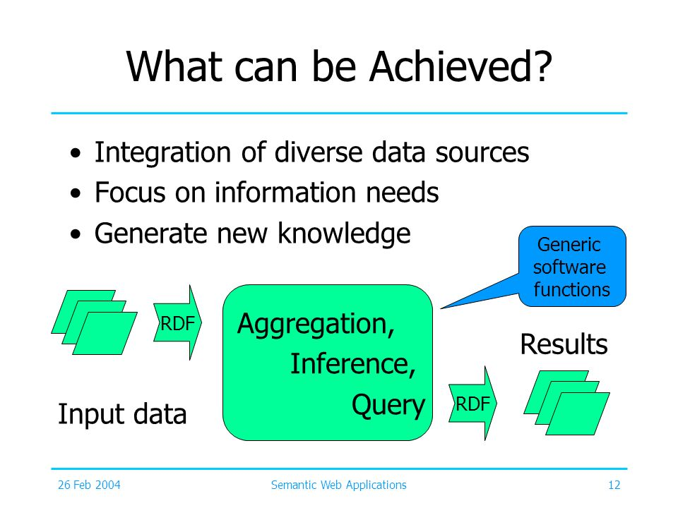 What can be Achieved Integration of diverse data sources
