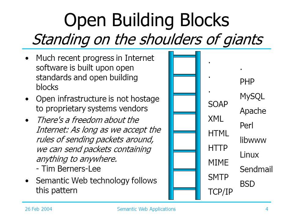 Open Building Blocks Standing on the shoulders of giants
