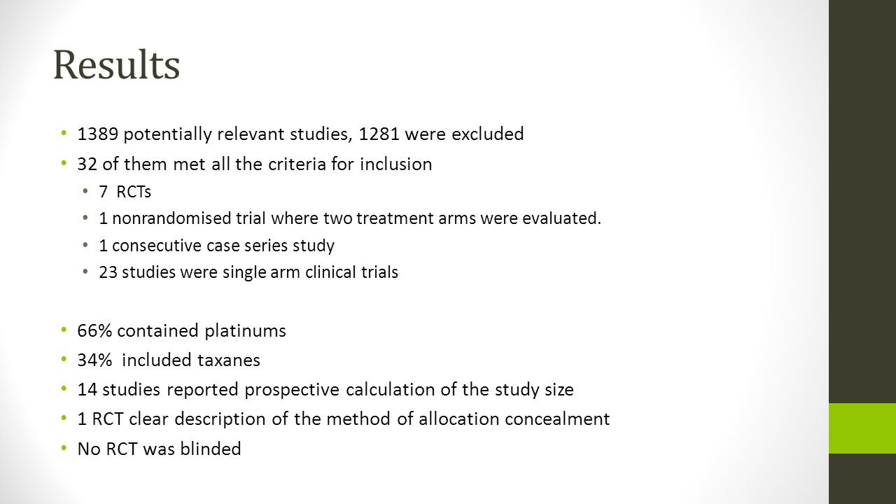 Results 1389 potentially relevant studies, 1281 were excluded