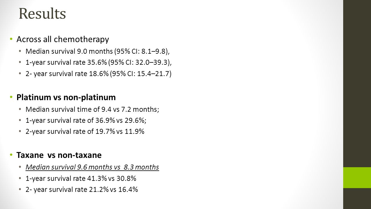 Results Across all chemotherapy Platinum vs non-platinum
