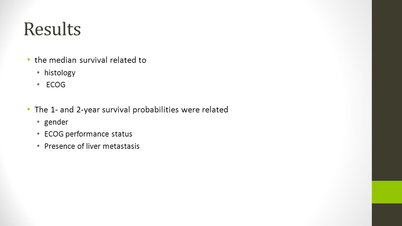 Results the median survival related to