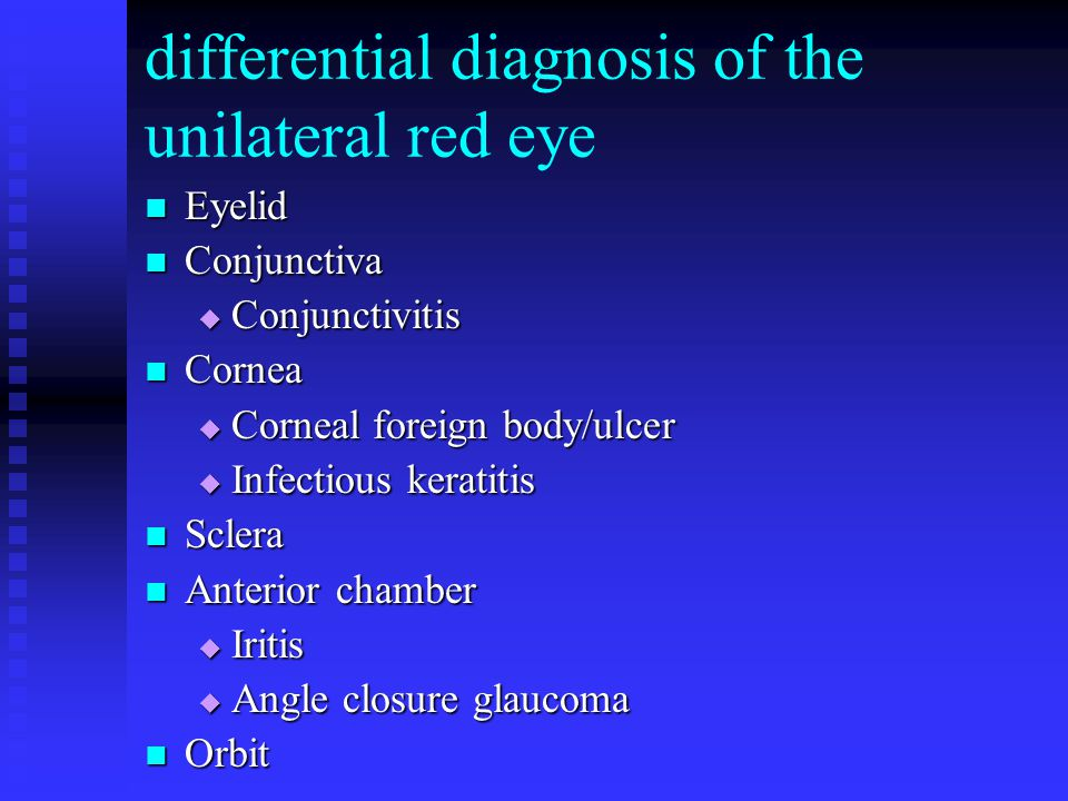 differential diagnosis of the unilateral red eye
