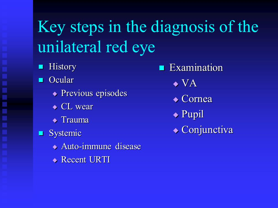 Key steps in the diagnosis of the unilateral red eye