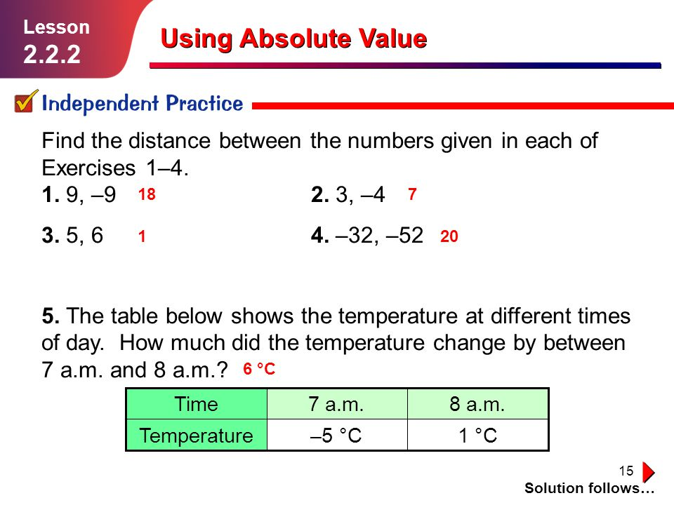 Using Absolute Value 2.2.2 Independent Practice