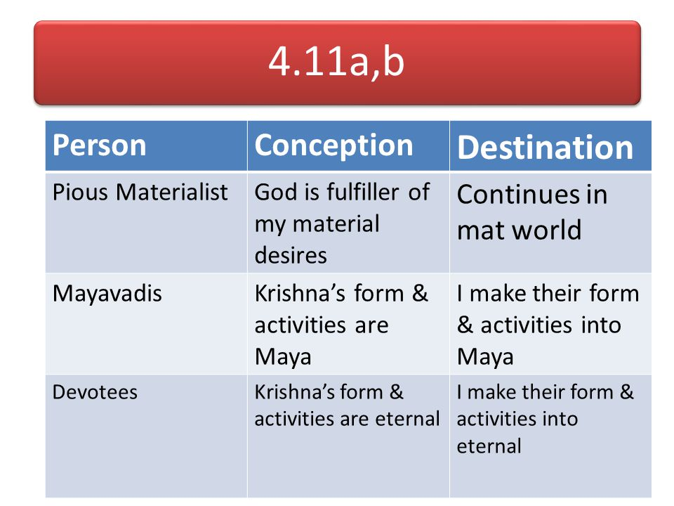 4.11a,b Destination Person Conception Continues in mat world