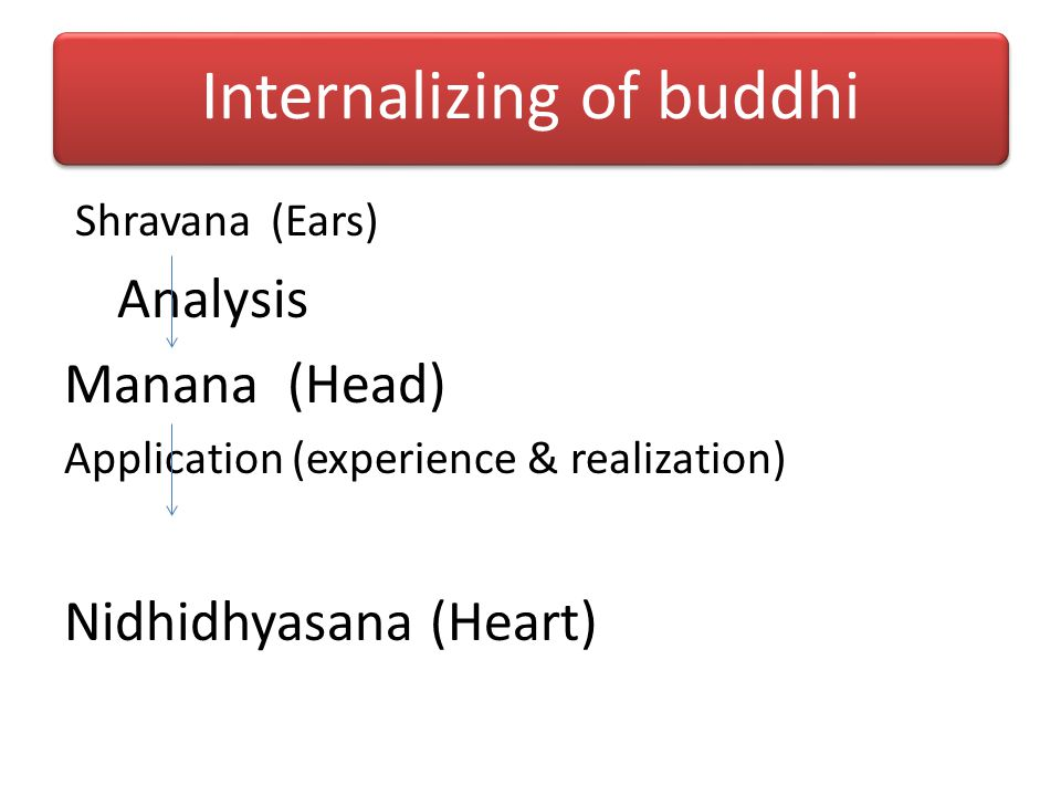 Internalizing of buddhi