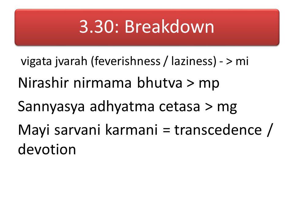 3.30: Breakdown Nirashir nirmama bhutva > mp