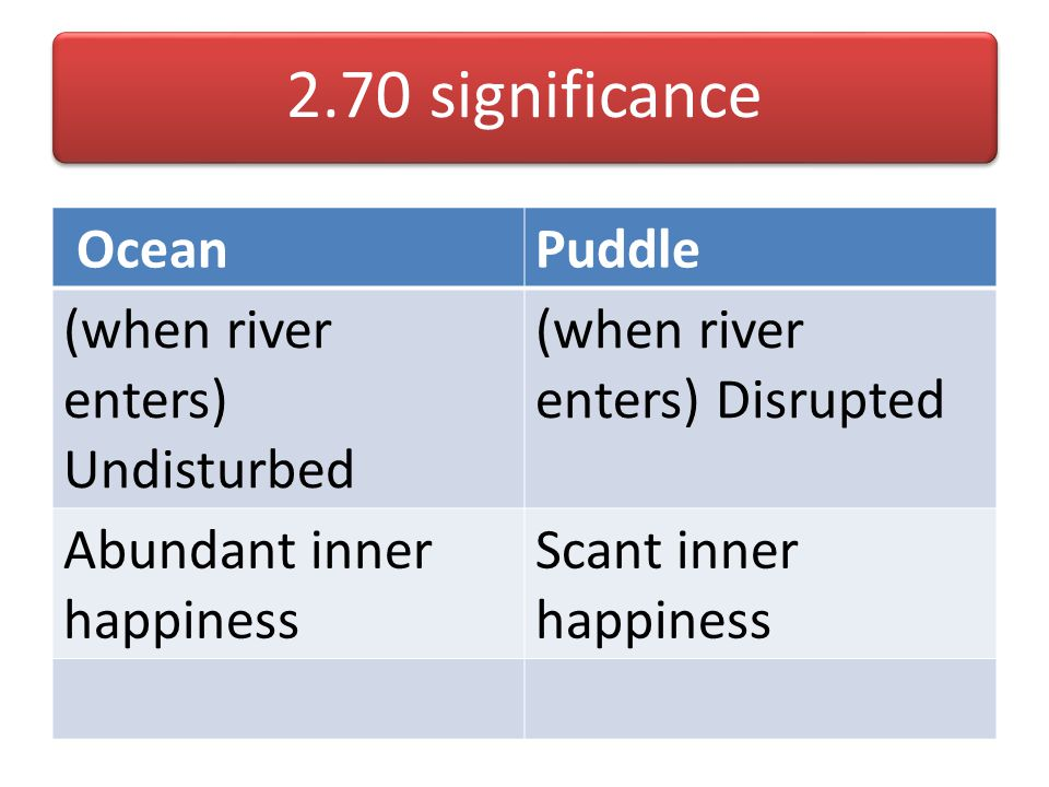 2.70 significance Ocean Puddle (when river enters) Undisturbed