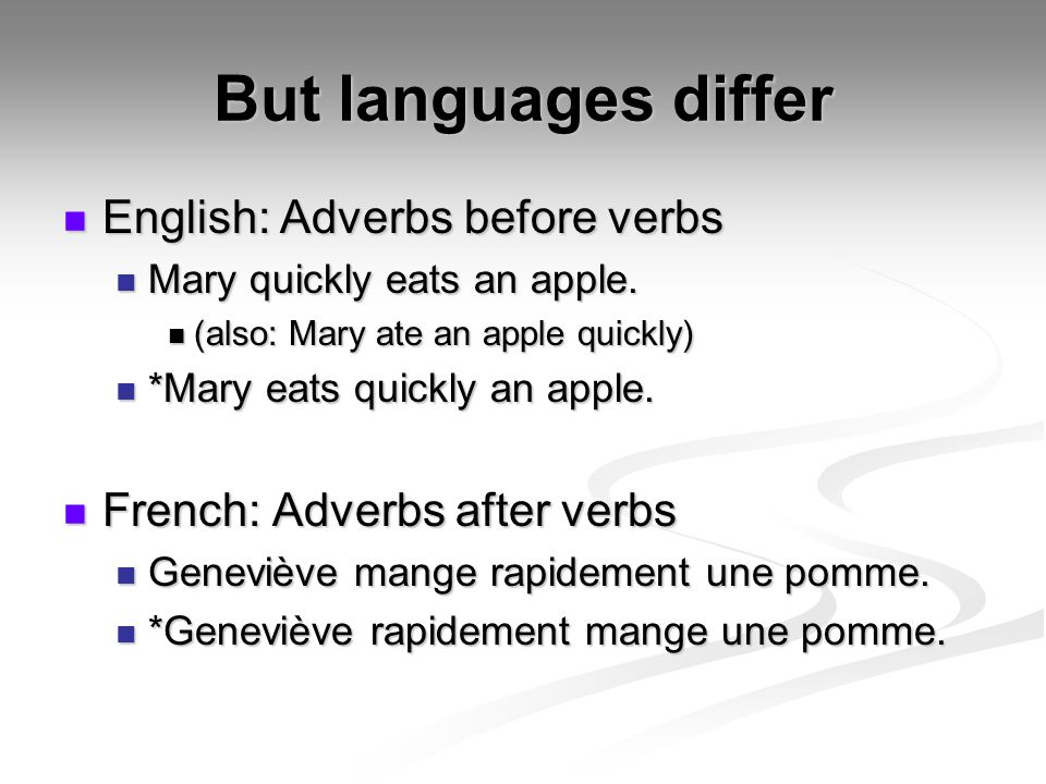 But languages differ English: Adverbs before verbs