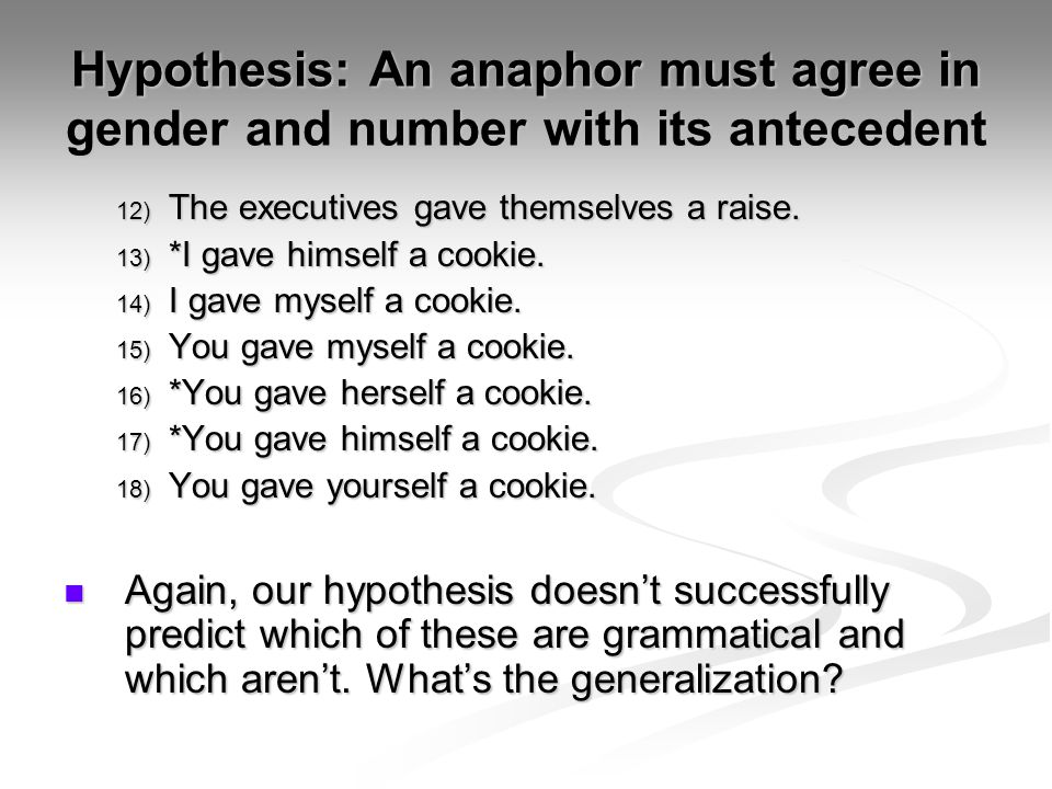 Hypothesis: An anaphor must agree in gender and number with its antecedent