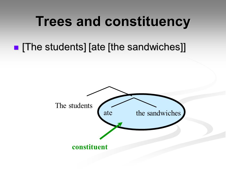 Trees and constituency