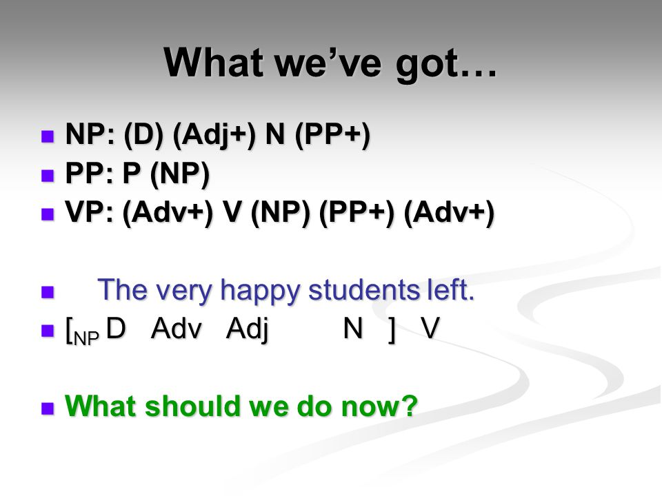 What we've got… NP: (D) (Adj+) N (PP+) PP: P (NP)