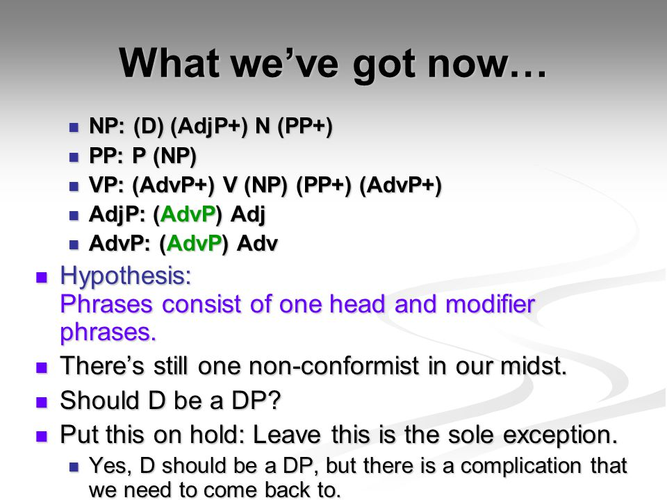 What we've got now… NP: (D) (AdjP+) N (PP+) PP: P (NP) VP: (AdvP+) V (NP) (PP+) (AdvP+) AdjP: (AdvP) Adj.