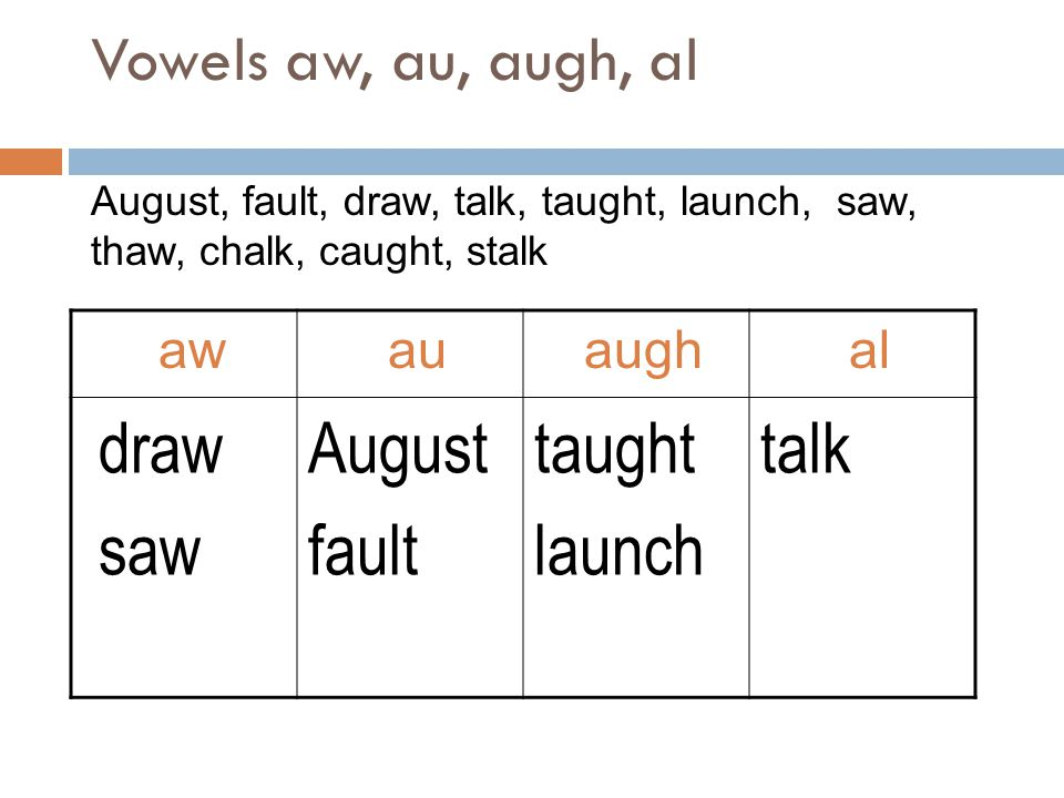 draw saw August fault taught launch talk