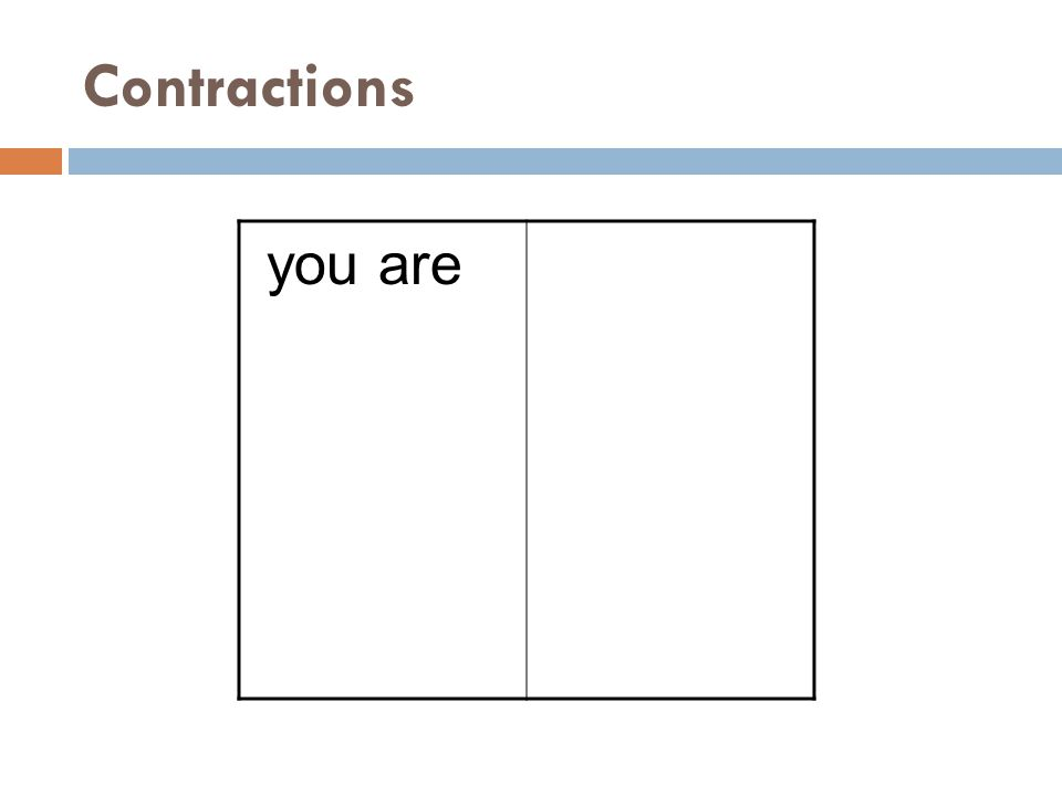 Contractions you are