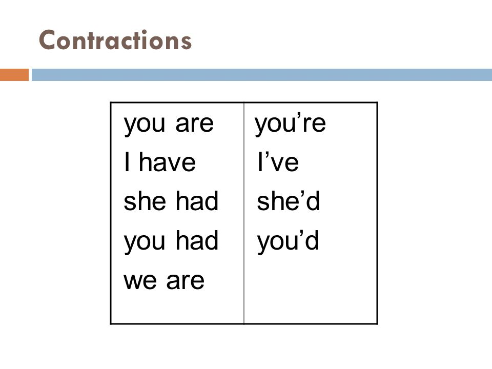 Contractions you are I have she had you had we are I've she'd you'd