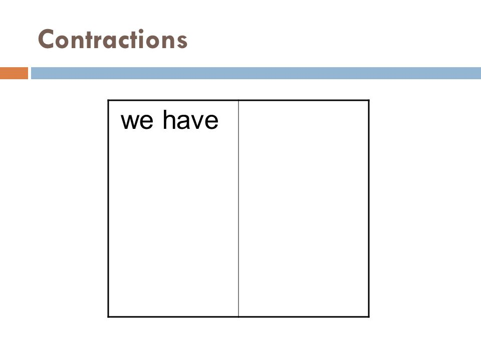 Contractions we have