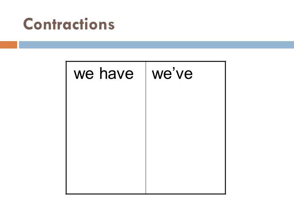 Contractions we have we've