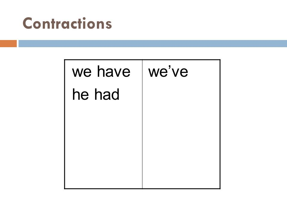 Contractions we have he had we've