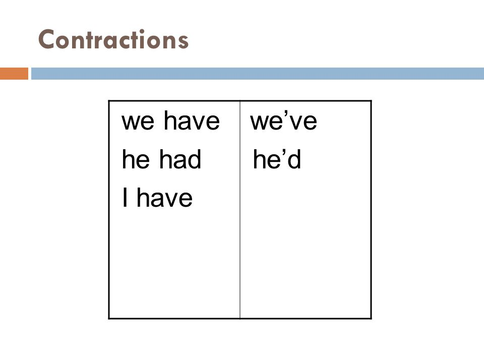 Contractions we have he had I have we've he'd