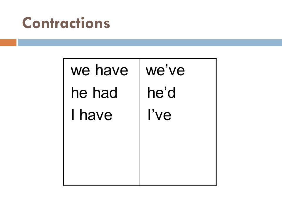 Contractions we have he had I have we've he'd I've