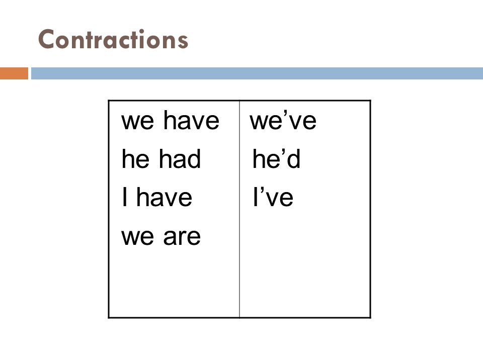 Contractions we have he had I have we are we've he'd I've