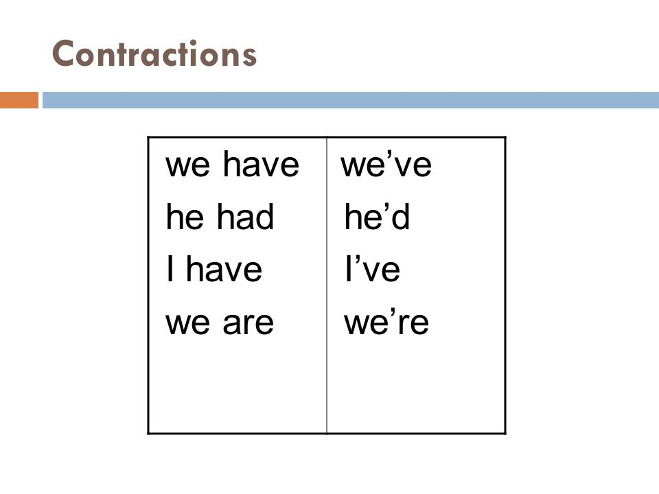 Contractions we have he had I have we are we've he'd I've we're