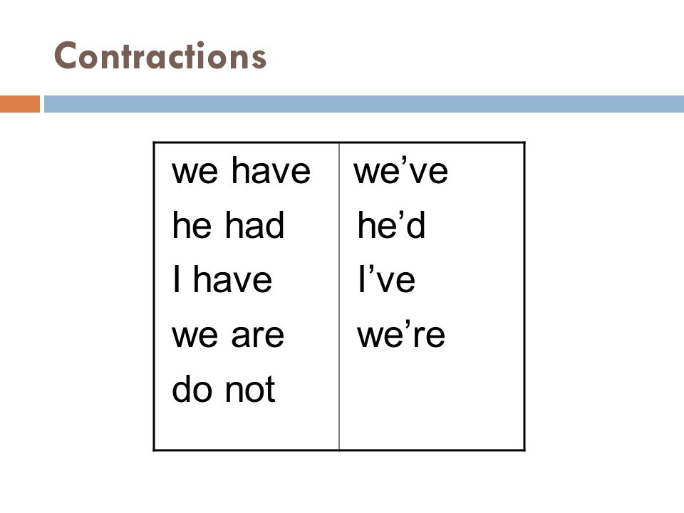 Contractions we have he had I have we are do not we've he'd I've we're
