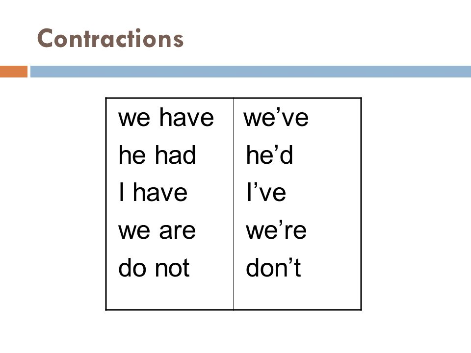 Contractions we have he had I have we are do not he'd I've we're don't