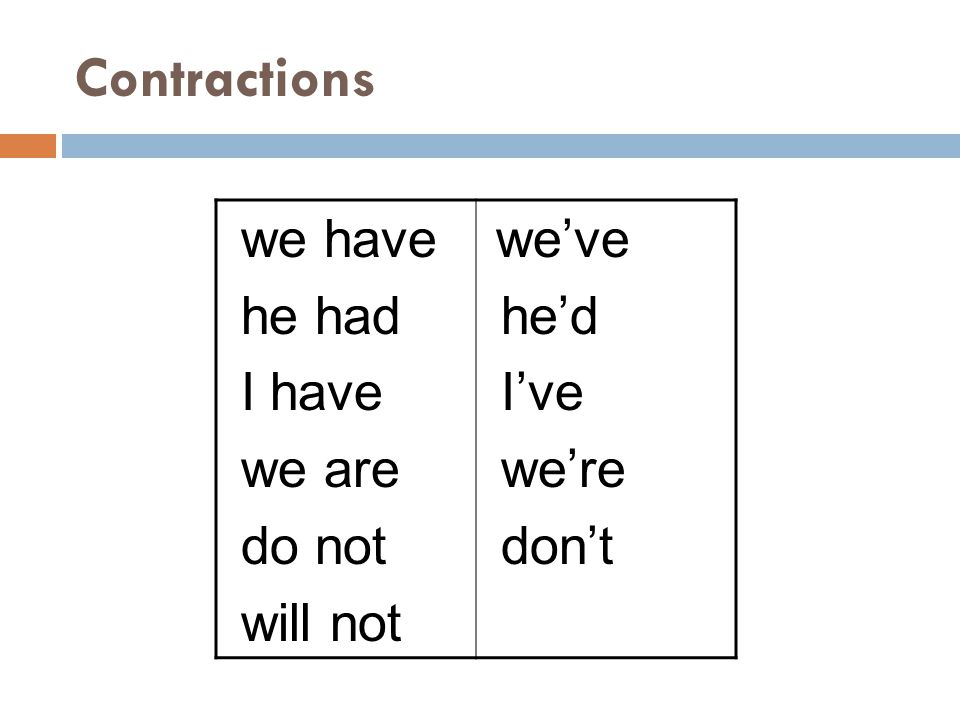 Contractions we have he had I have we are do not will not he'd I've