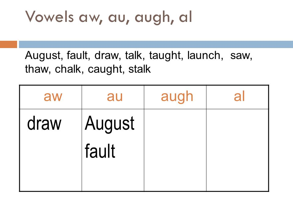 Vowels aw, au, augh, al August, fault, draw, talk, taught, launch, saw, thaw, chalk, caught, stalk