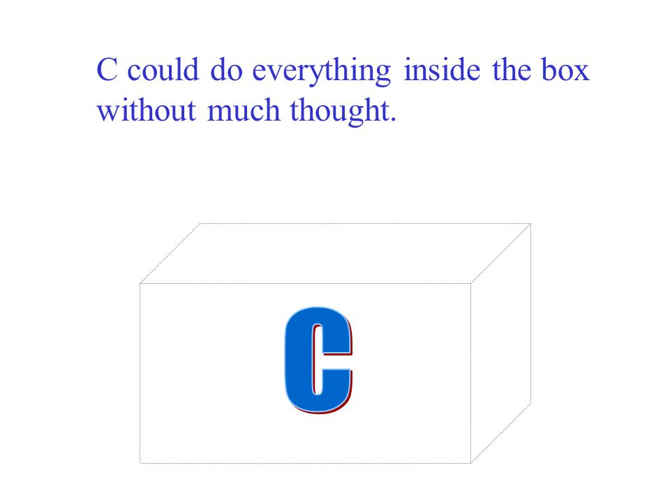 C could do everything inside the box without much thought.