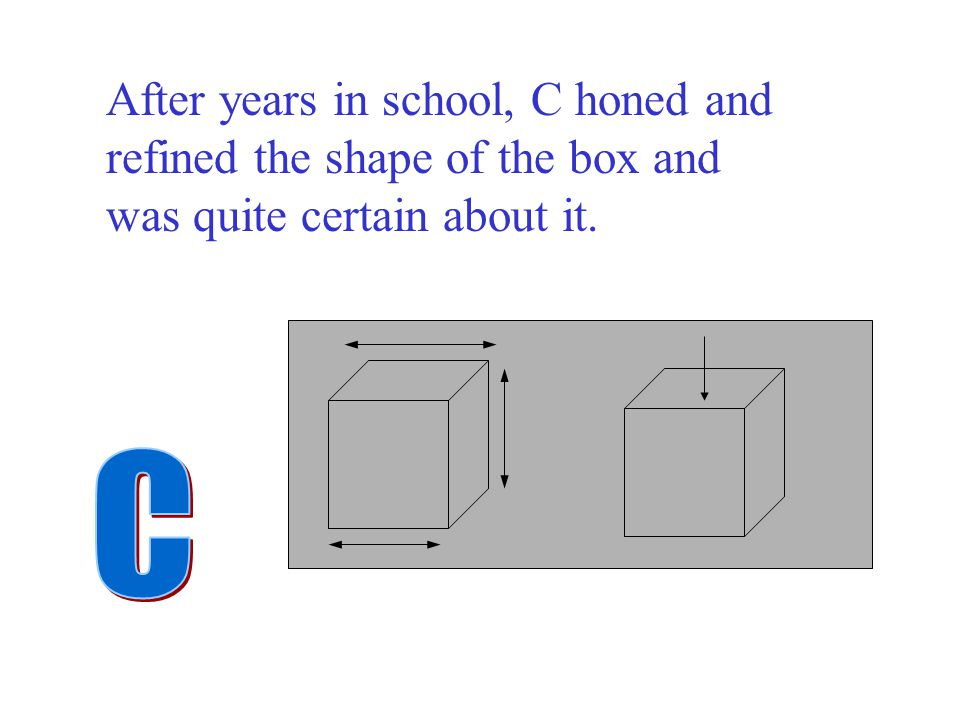 After years in school, C honed and refined the shape of the box and was quite certain about it.