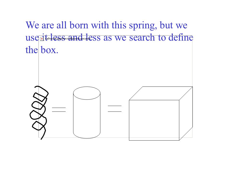 We are all born with this spring, but we use it less and less as we search to define the box.