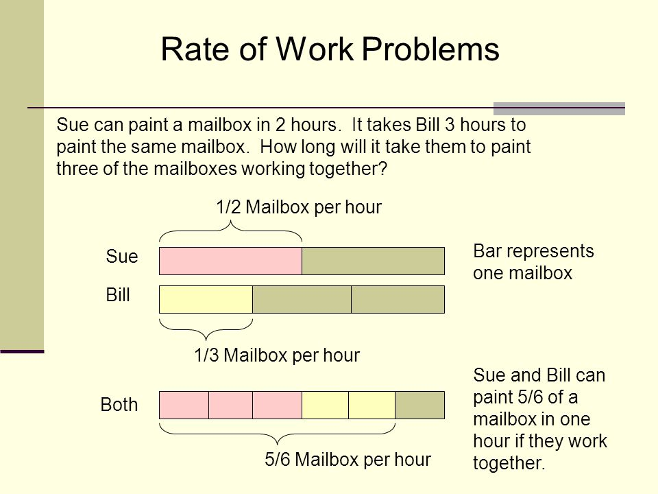 Rate of Work Problems