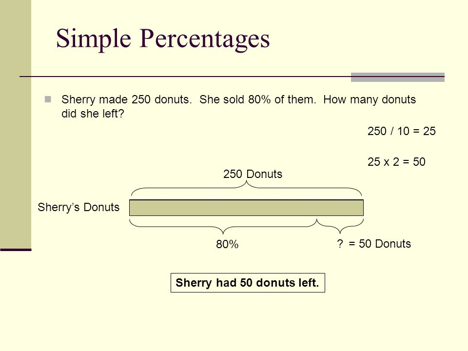 Simple Percentages Sherry made 250 donuts. She sold 80% of them. How many donuts did she left 250 / 10 = 25.