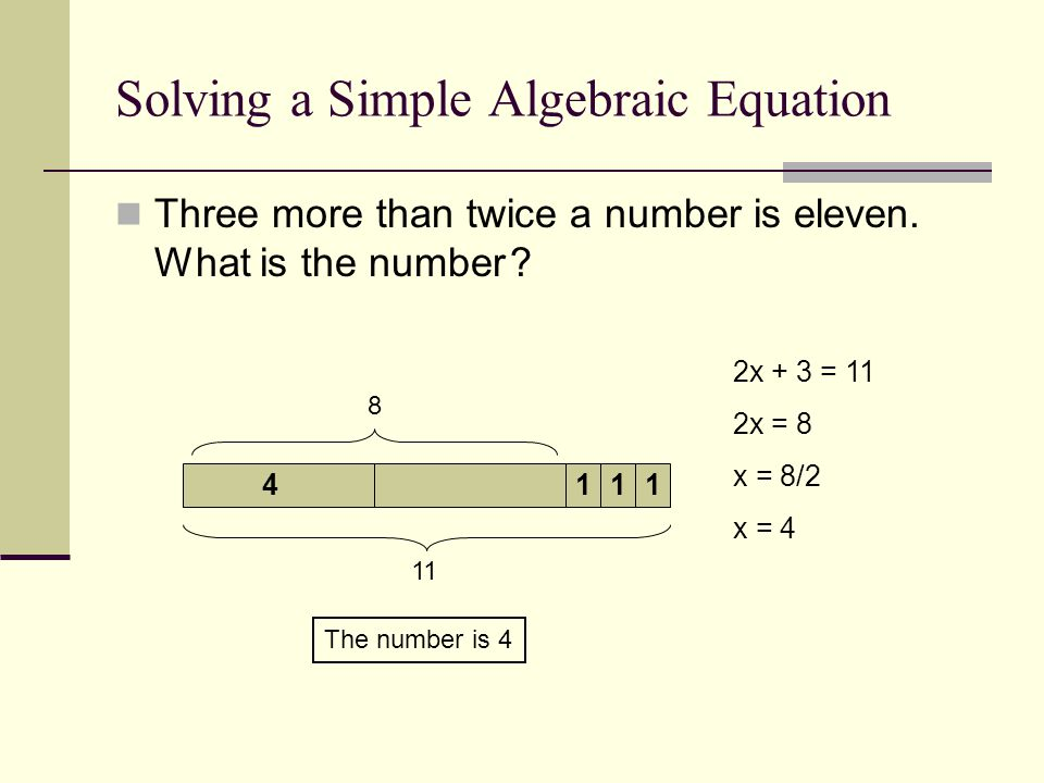 Solving a Simple Algebraic Equation