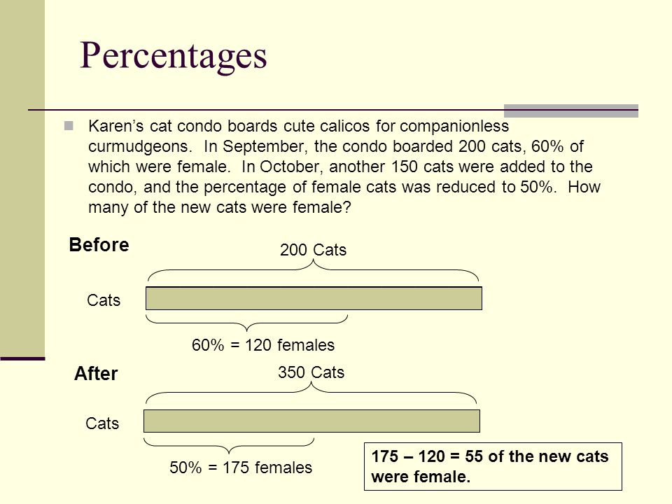 Percentages Before After