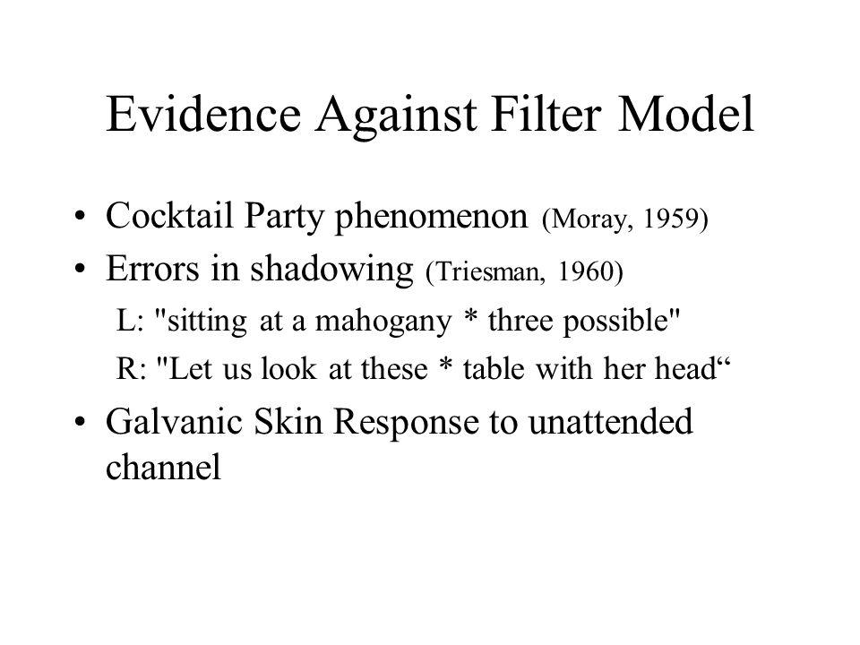 Evidence Against Filter Model