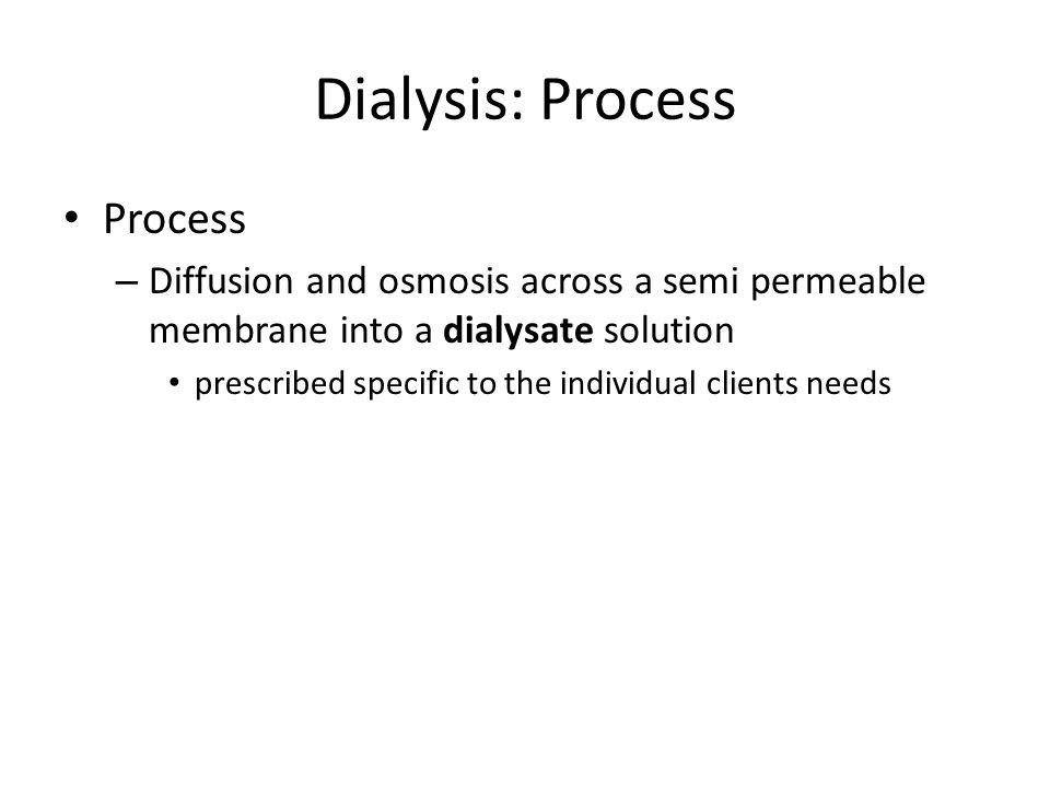 Dialysis: Process Process