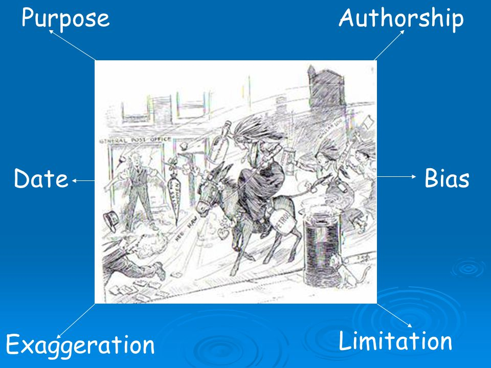 Purpose Authorship Date Bias Limitation Exaggeration